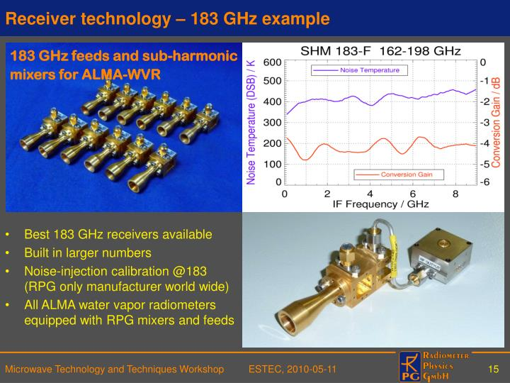 Receiver technology – 183 GHz example