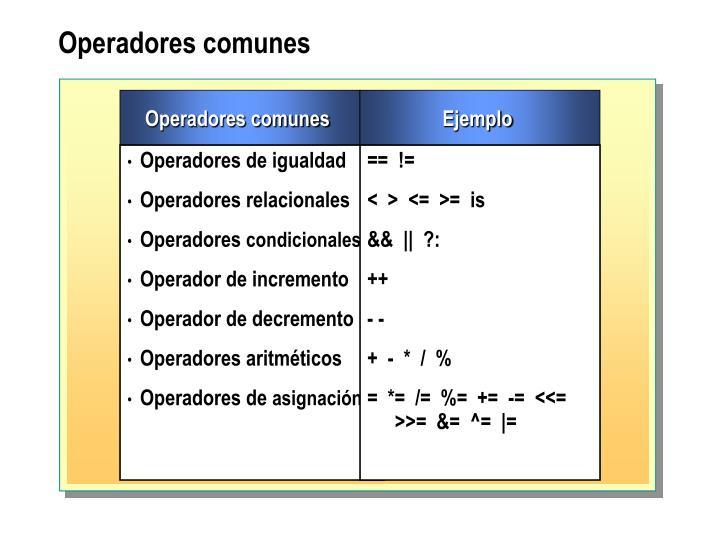 Operadores comunes