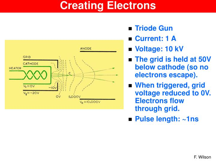 Creating Electrons