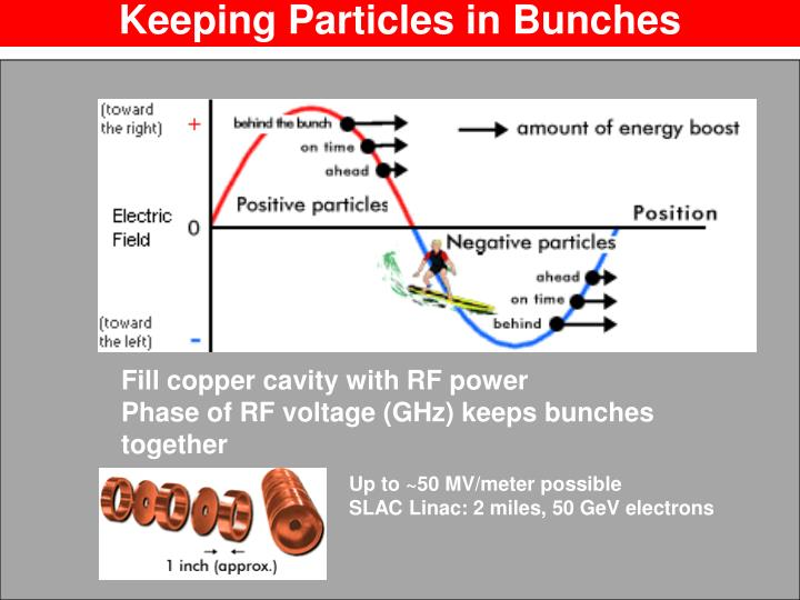 Keeping Particles in Bunches