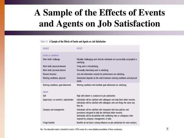 A Sample of the Effects of Events and Agents on Job Satisfaction