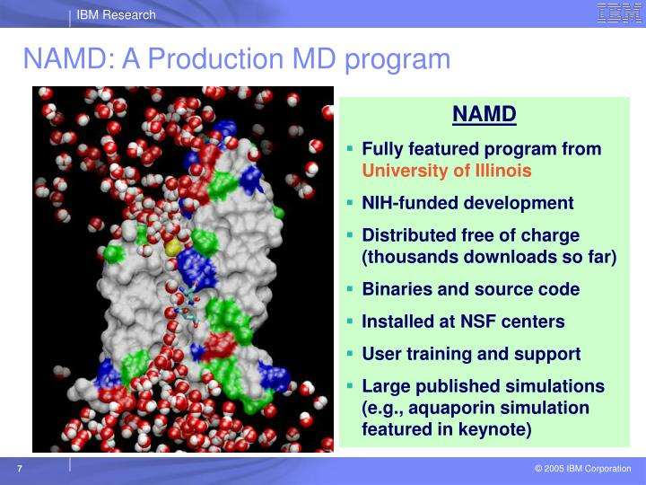 NAMD: A Production MD program