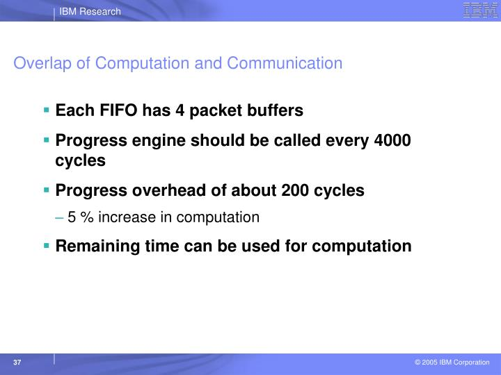 Overlap of Computation and Communication
