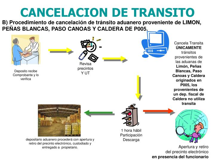 Cancela Transita