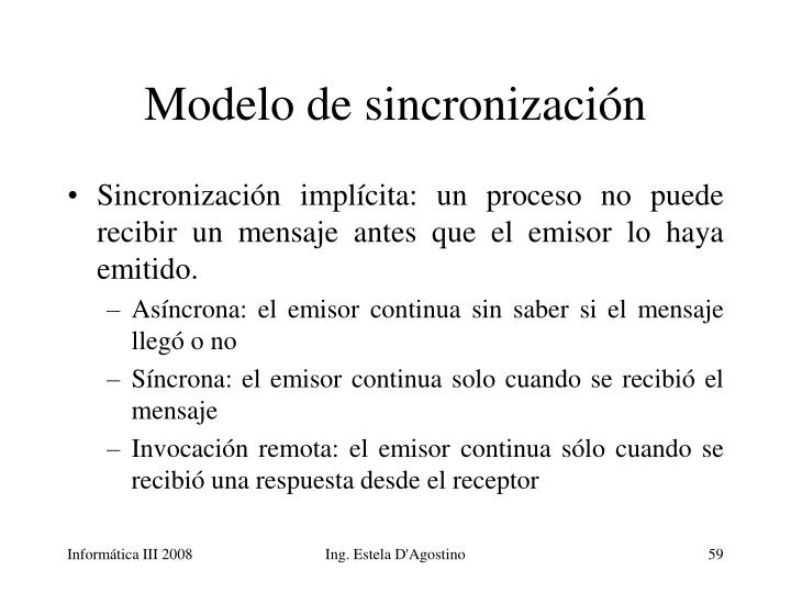 Modelo de sincronización