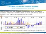canadian outbound traveler volume percent change same month from previous year