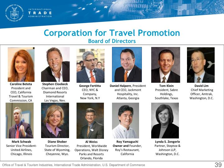 Corporation for Travel Promotion