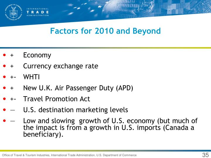 Factors for 2010 and Beyond