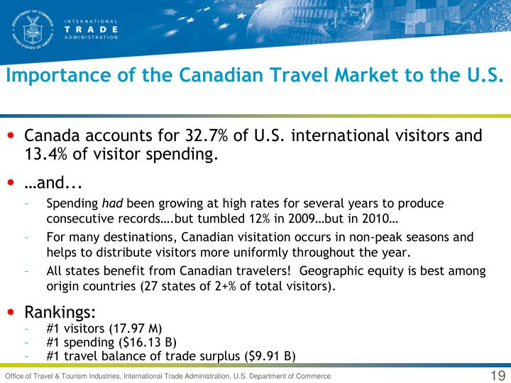 Importance of the Canadian Travel Market to the U.S.