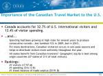 importance of the canadian travel market to the u s