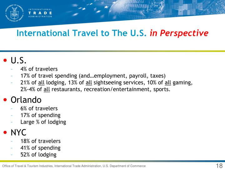 International Travel to The U.S.