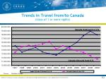 trends in travel from to canada stays of 1 or more nights
