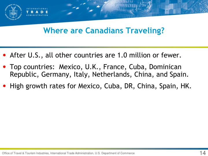 Where are Canadians Traveling?