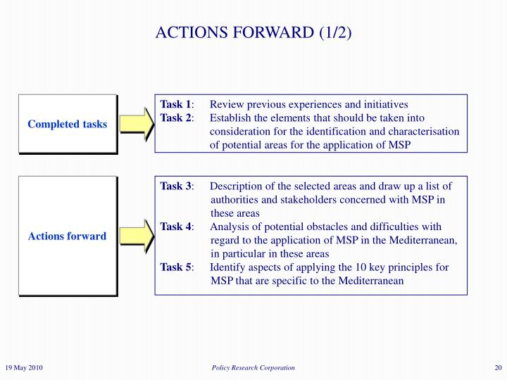 ACTIONS FORWARD (1/2)