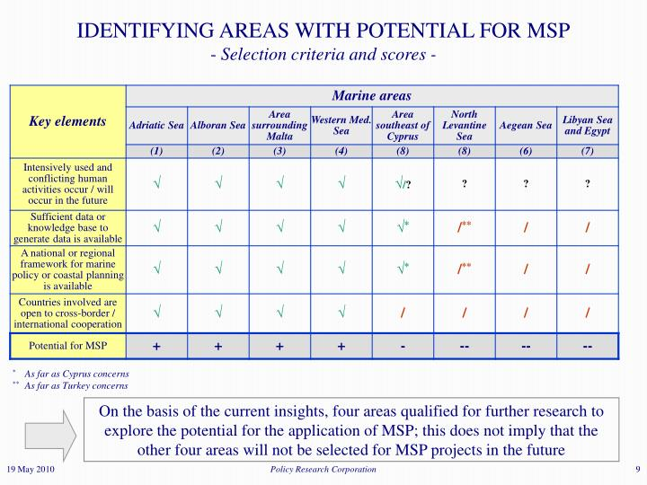 IDENTIFYING AREAS WITH POTENTIAL FOR MSP