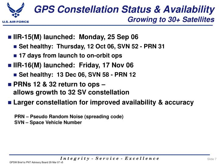GPS Constellation Status & Availability