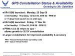 gps constellation status availability growing to 30 satellites