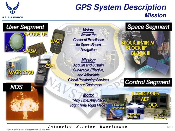 GPS System Description