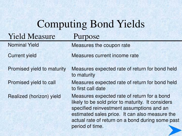 Computing Bond Yields
