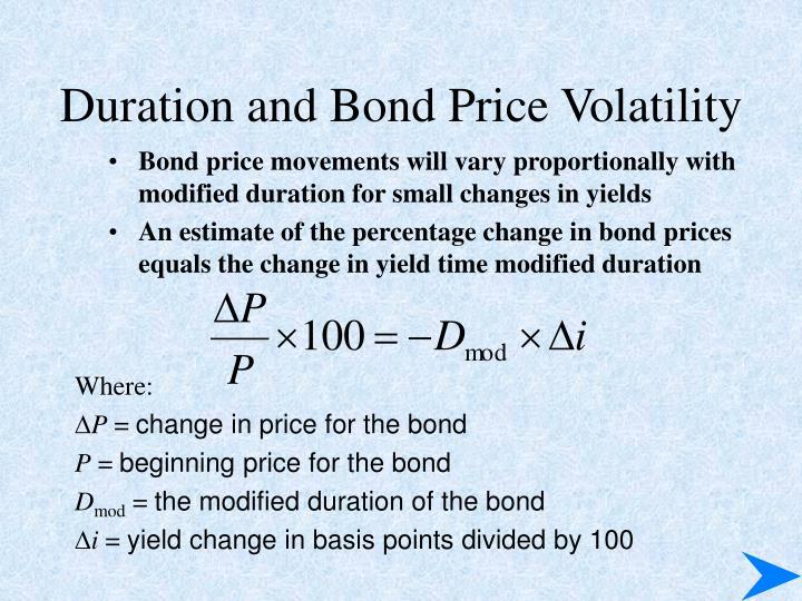 Duration and Bond Price Volatility