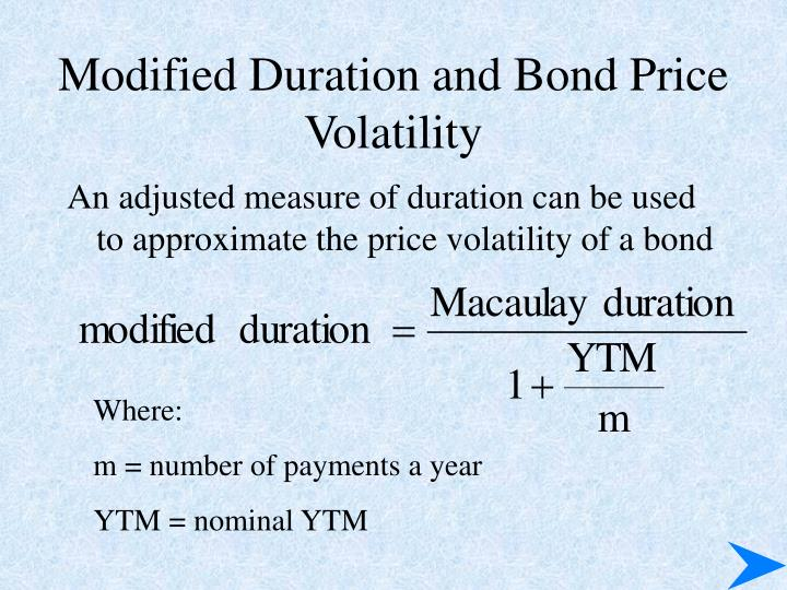 Modified Duration and Bond Price Volatility