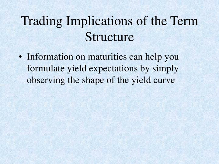 Information on maturities can help you formulate yield expectations by simply observing the shape of the yield curve