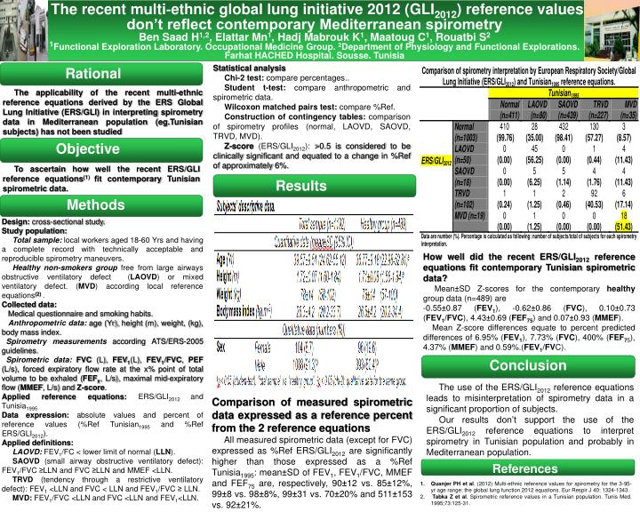 The recent multi‐ethnic global lung initiative 2012 (GLI