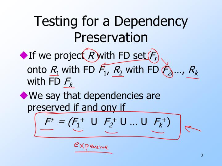 Testing for a Dependency Preservation