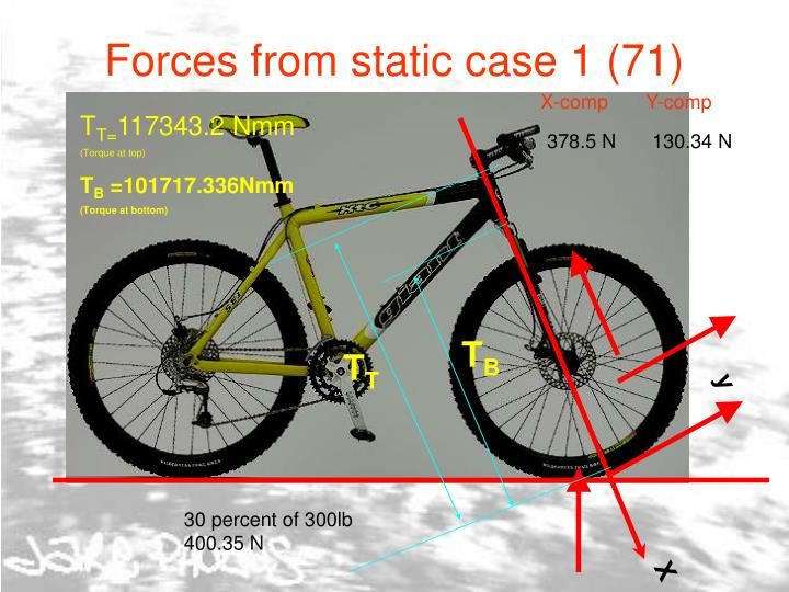 Forces from static case 1 (71)