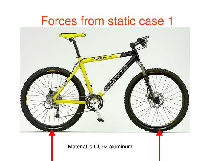 Forces from static case 1