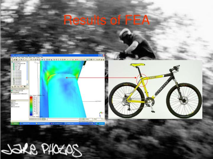 Results of FEA