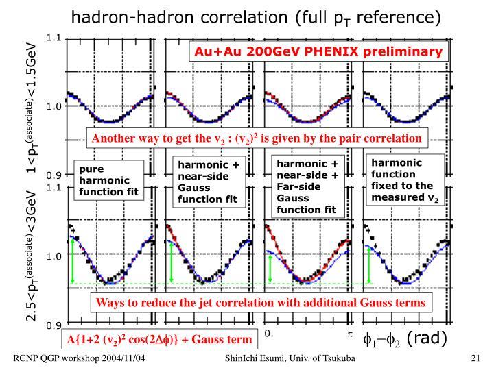 hadron-hadron correlation (full p