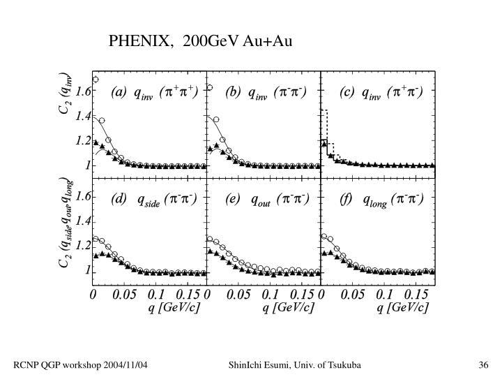 PHENIX,  200GeV Au+Au