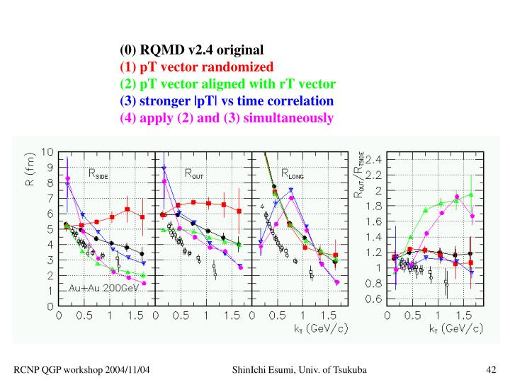 (0) RQMD v2.4 original