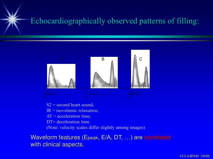 Echocardiographically observed patterns of filling