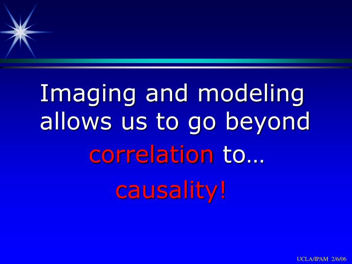 Imaging and modeling