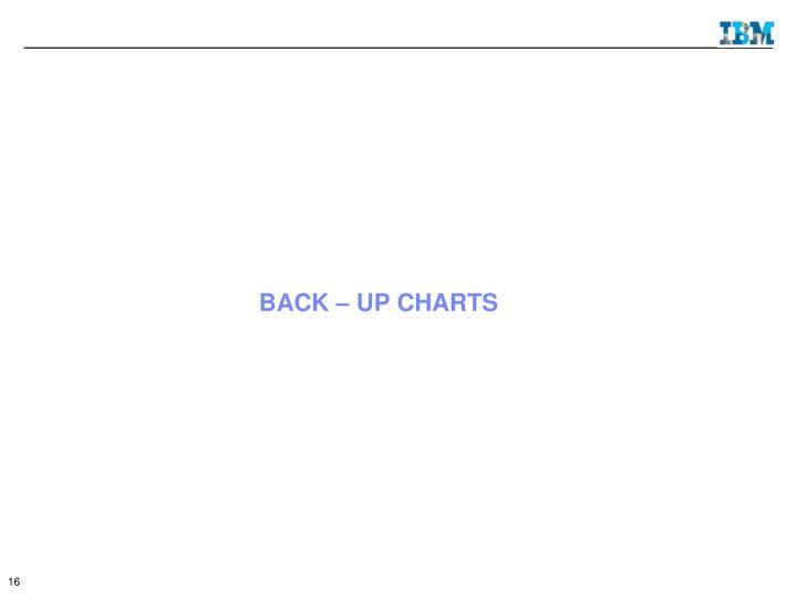 BACK – UP CHARTS