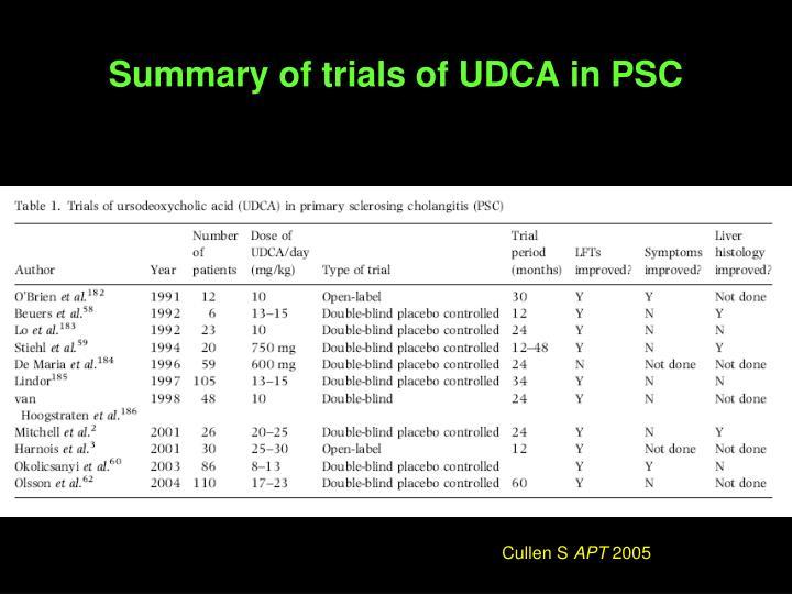 Summary of trials of UDCA in PSC