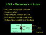 udca mechanism s of action