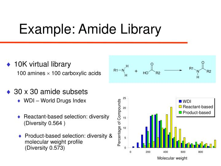 10K virtual library