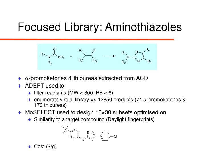 Focused Library: Aminothiazoles