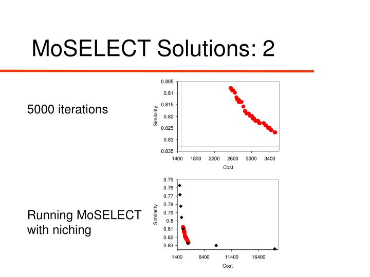 Running MoSELECT