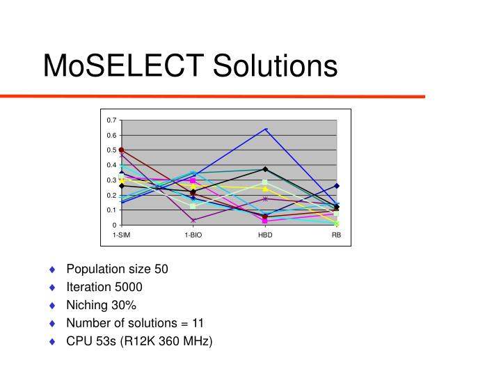 MoSELECT Solutions
