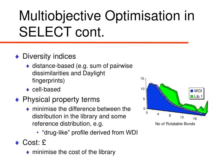 Multiobjective Optimisation in SELECT cont.