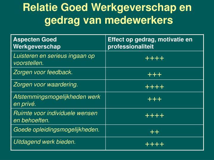 Relatie Goed Werkgeverschap en