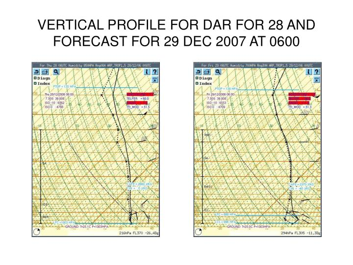 VERTICAL PROFILE FOR DAR FOR 28 AND FORECAST FOR 29 DEC 2007 AT 0600