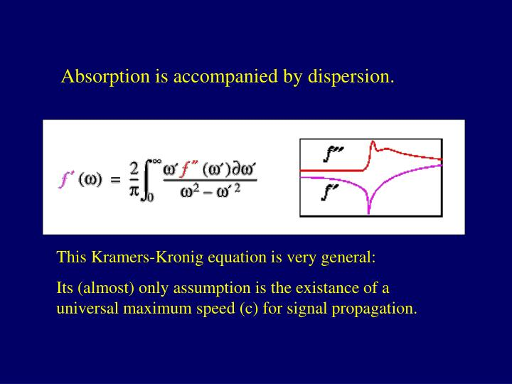 Absorption is accompanied by dispersion.