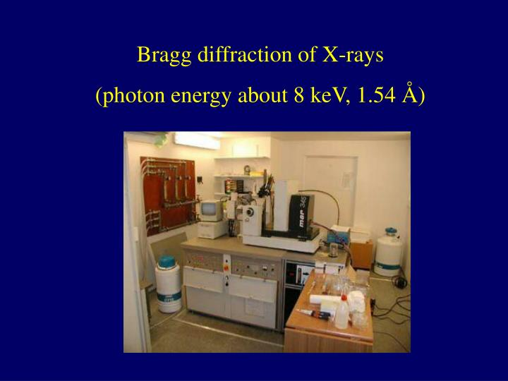 Bragg diffraction of X-rays