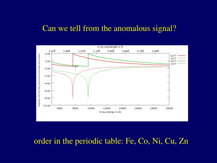 Can we tell from the anomalous signal?