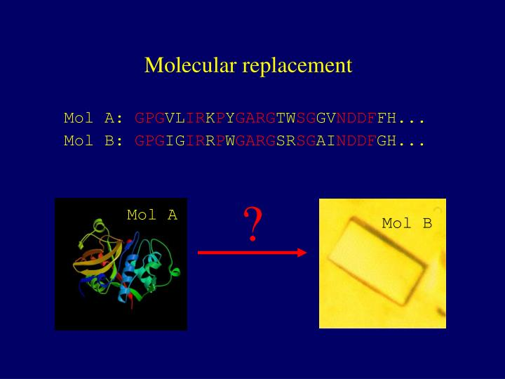 Molecular replacement